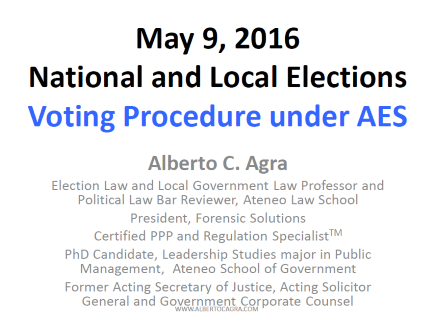 Voting-Procedure